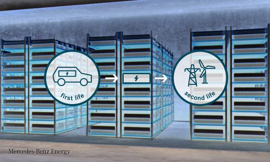 """Partnerstwo Mercedes-Benz Energy i Beijing Electric Vehicle na rzecz """"drugiego życia"""" akumulatorów"""
